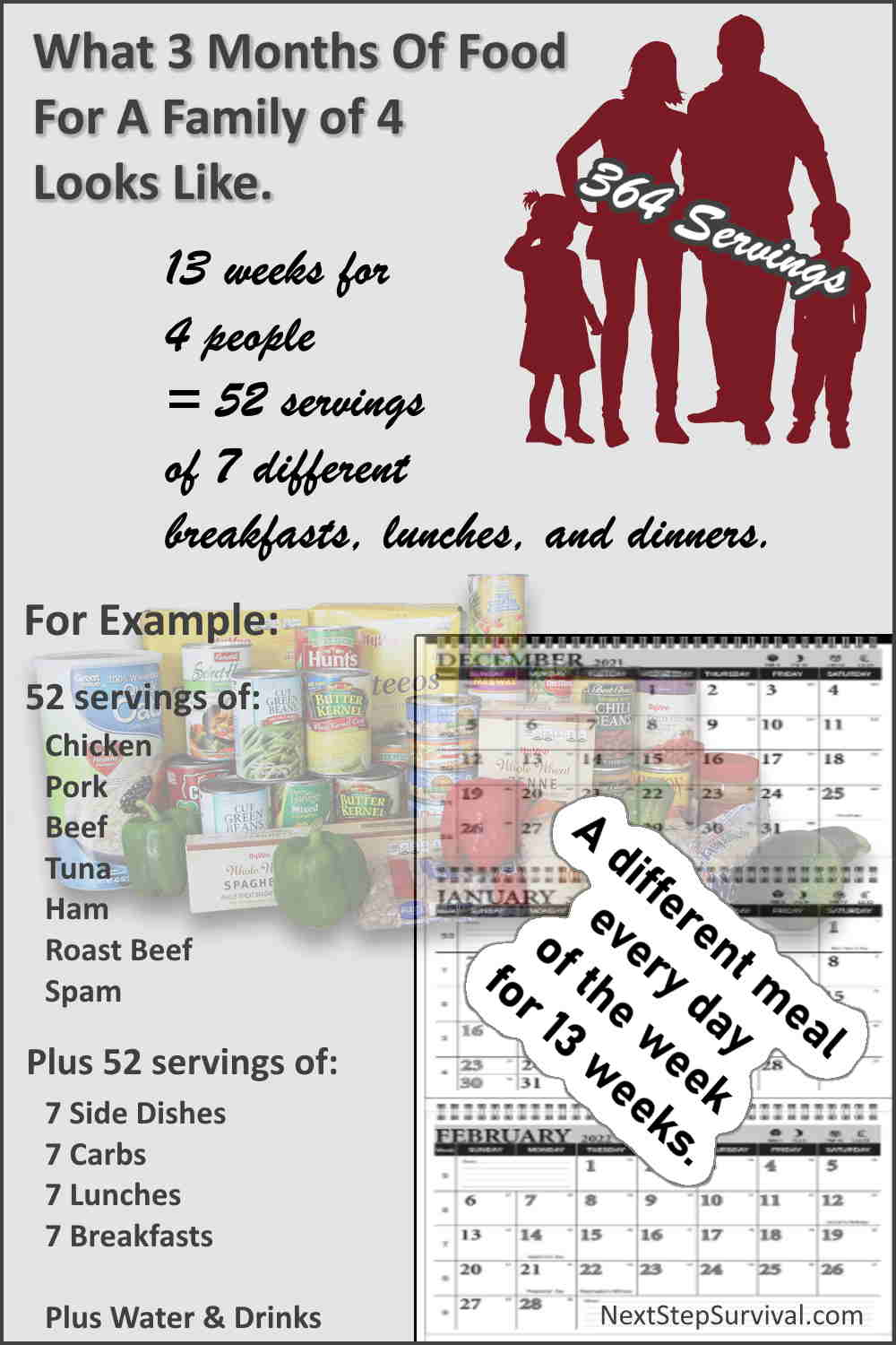 Infographic - What Three Months Of Food Storage Looks Like