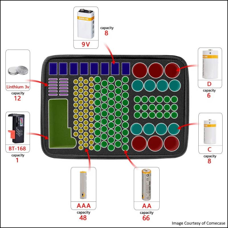 image - Battery Organizer Cutout Diagram