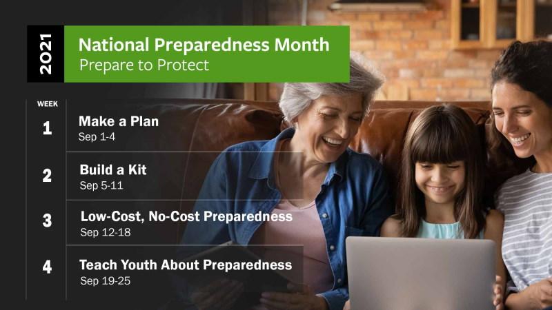 Image - Ready.gov Preparedness Schedule
